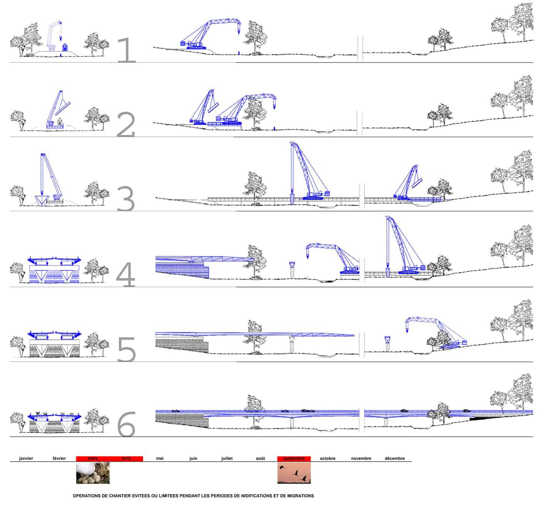 B+M Architecture - Des méthodes en conséquence pour un site écologiquement exceptionnel